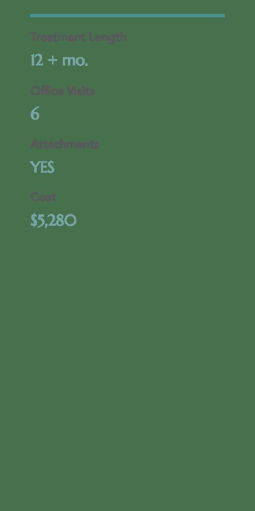 Impressions+ | $5,280