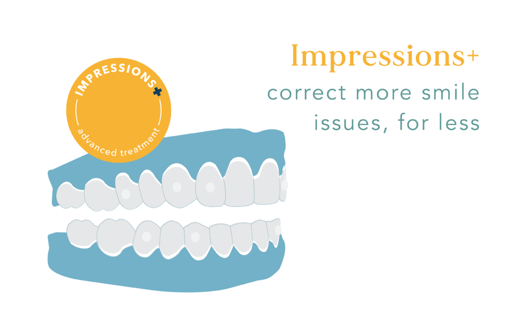 Impressions+, correct more smile issues for less money.